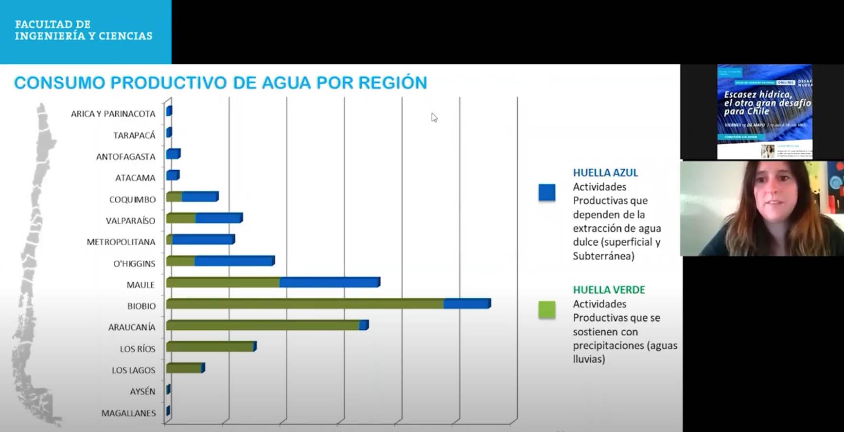 escasez hídrica