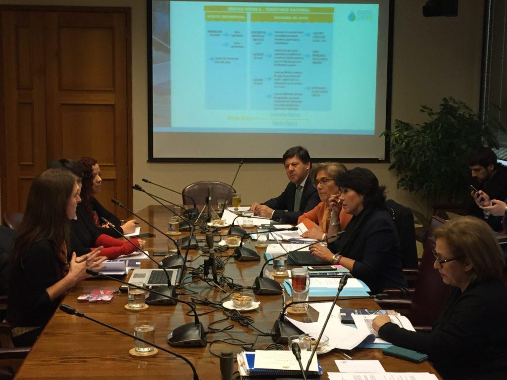 Comisión Especial sobre Desertificación y Sequía del Senado