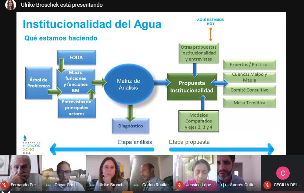reunión sobre institucionalidad del agua
